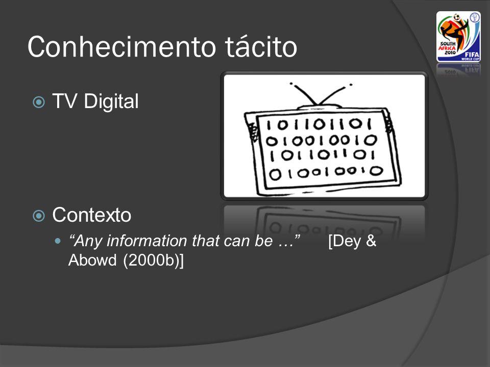 Conhecimento tácito TV Digital Contexto
