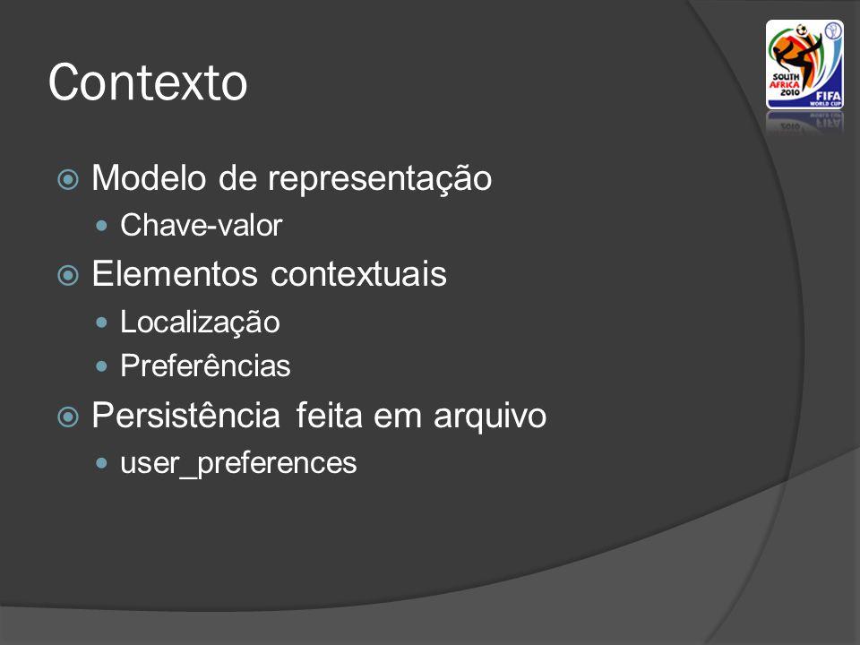 Contexto Modelo de representação Elementos contextuais
