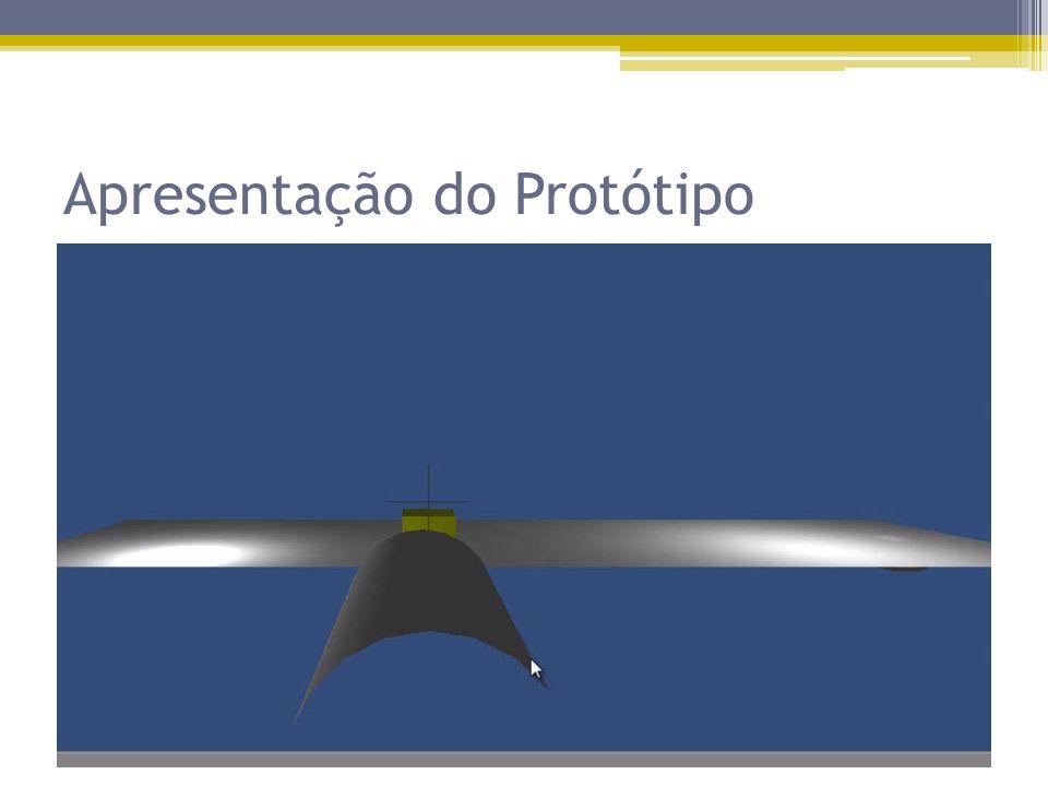 Apresentação do Protótipo