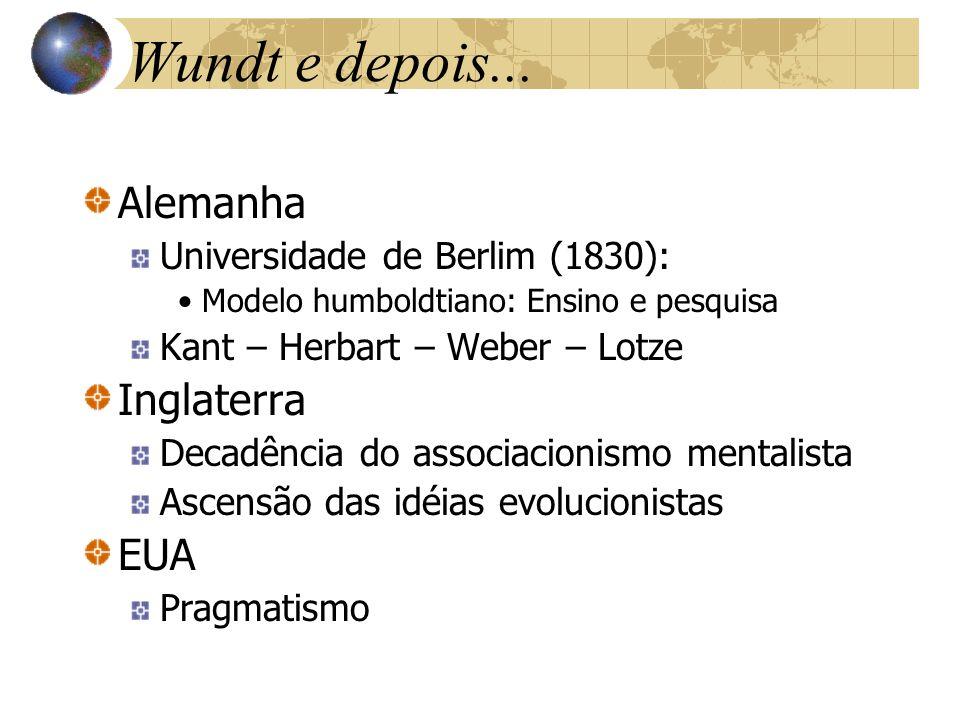 Wundt e depois... Alemanha Inglaterra EUA