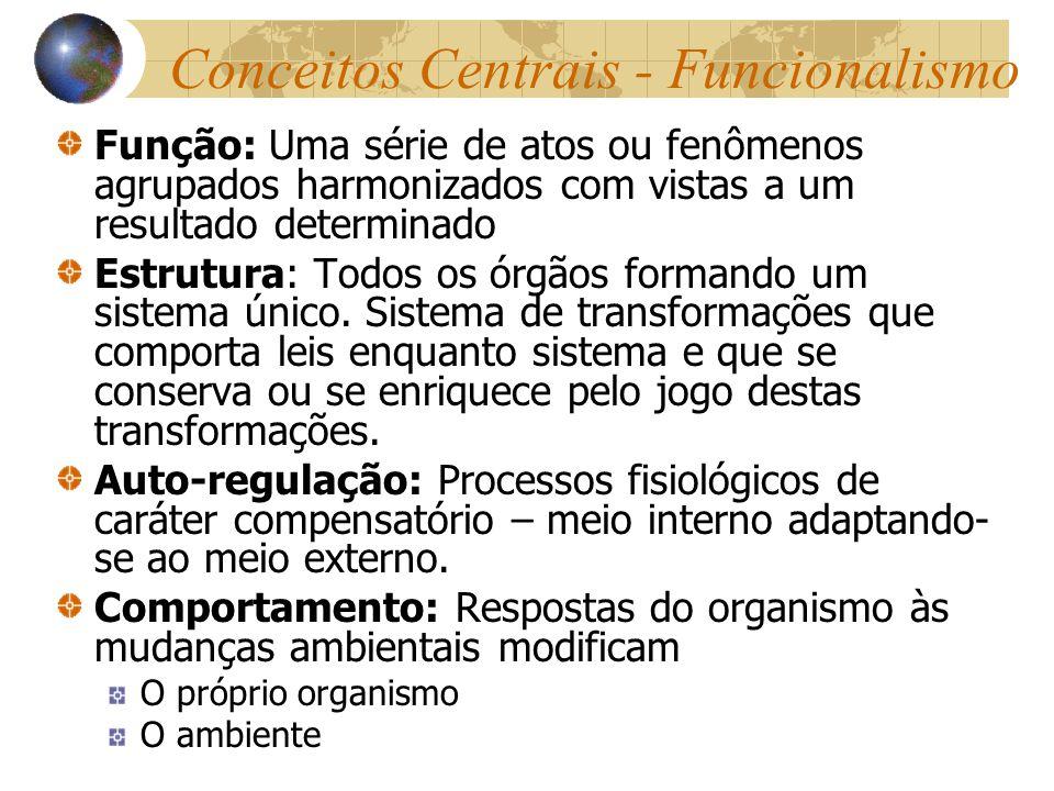 Conceitos Centrais - Funcionalismo