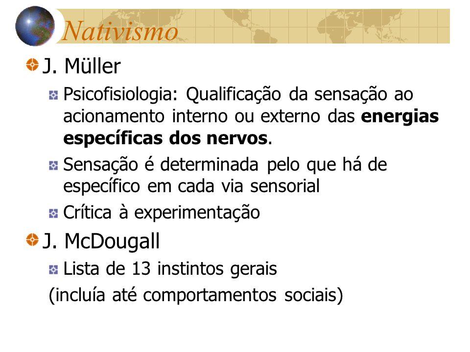 Nativismo J. Müller J. McDougall