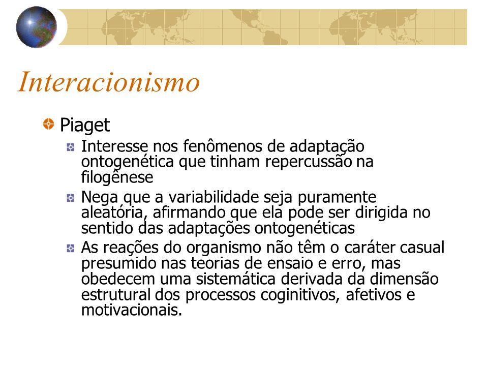 Interacionismo Piaget