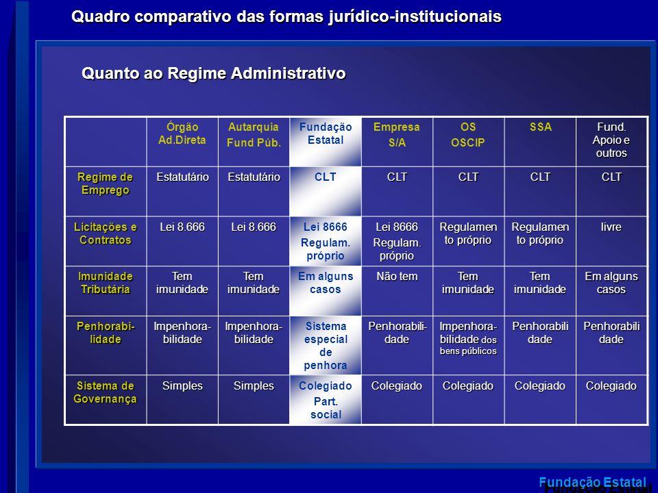 Licitações e Contratos Sistema especial de penhora
