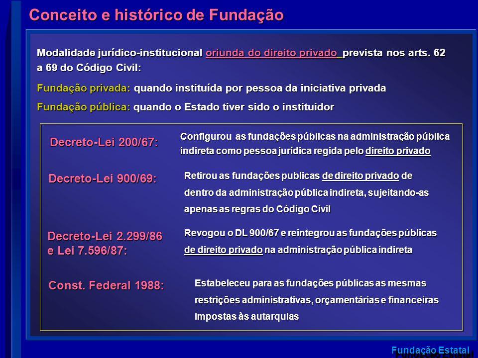 Conceito e histórico de Fundação