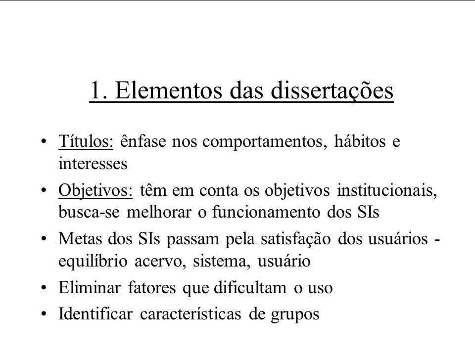 1. Elementos das dissertações