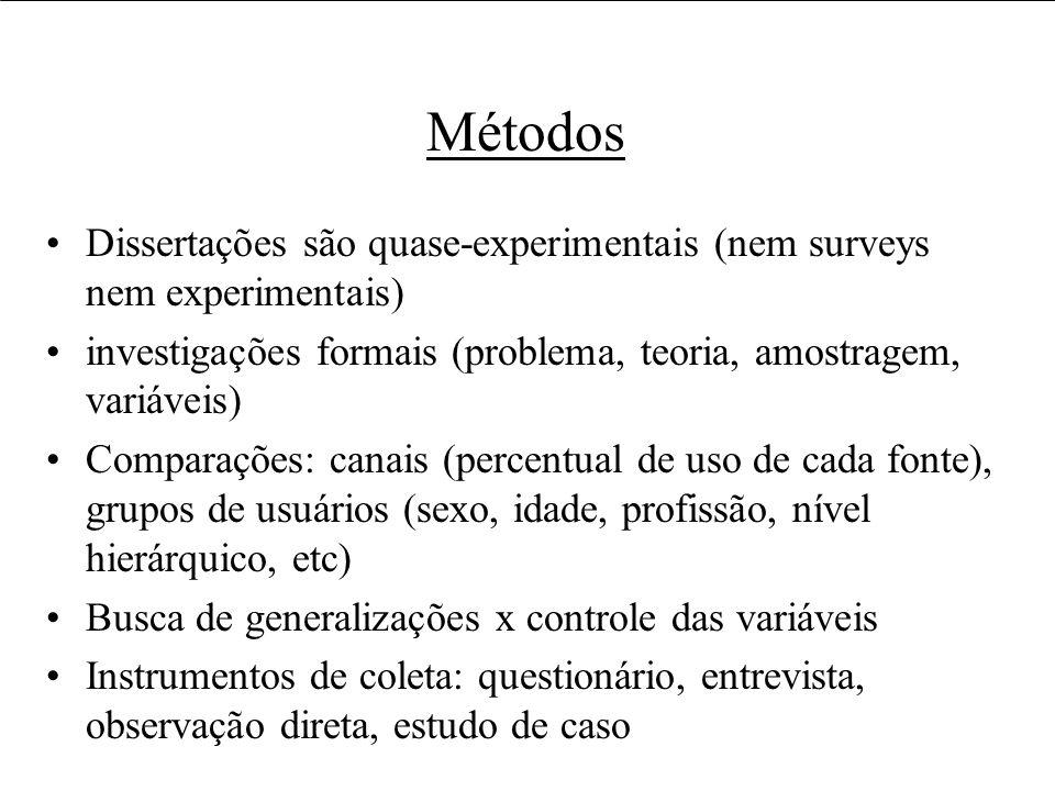 Métodos Usos e usuários da informação. Dissertações são quase-experimentais (nem surveys nem experimentais)