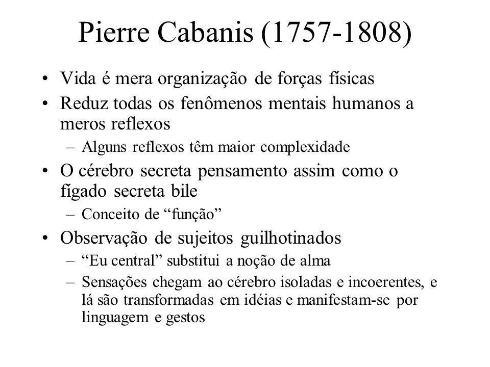 Pierre Cabanis (1757-1808) Vida é mera organização de forças físicas