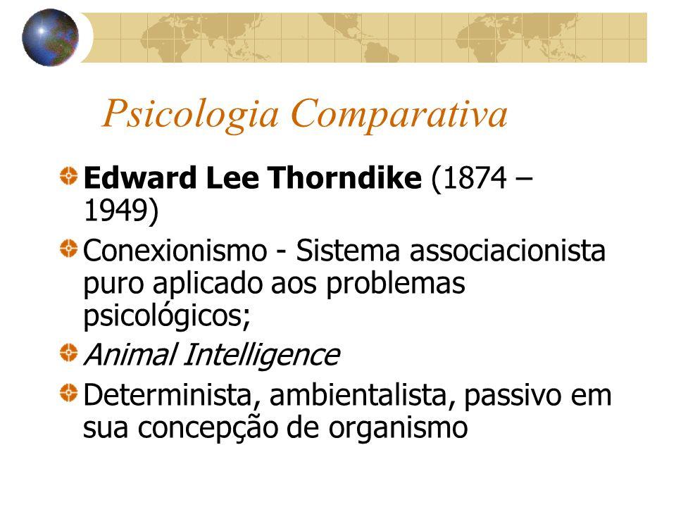 Psicologia Comparativa