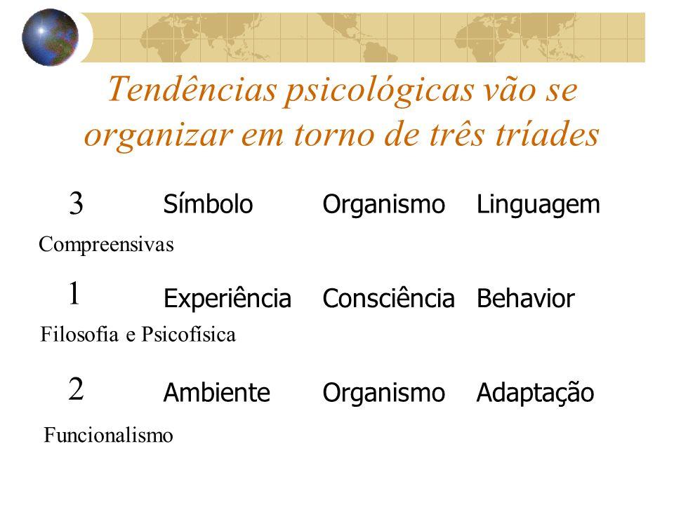 Tendências psicológicas vão se organizar em torno de três tríades
