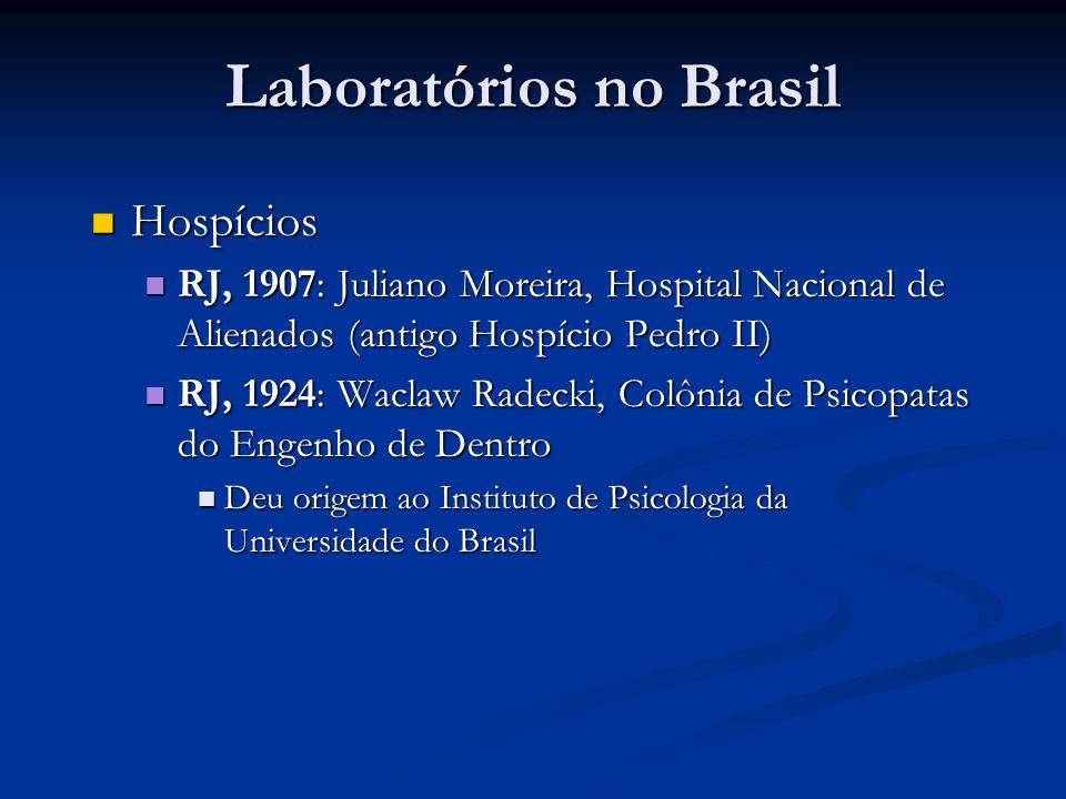 Laboratórios no Brasil