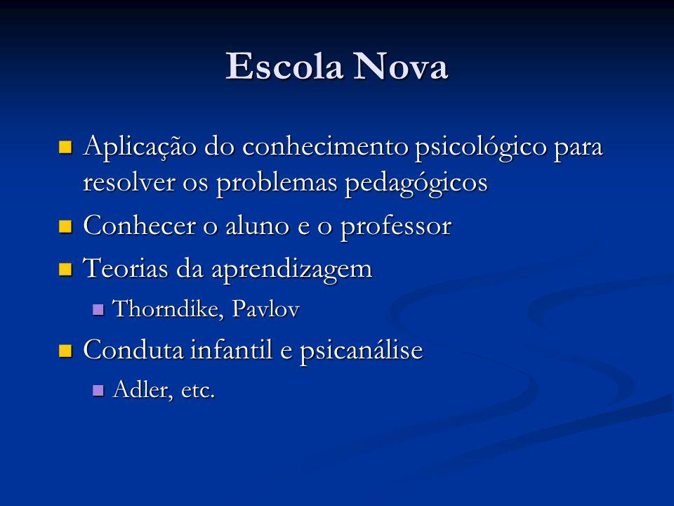 Escola Nova Aplicação do conhecimento psicológico para resolver os problemas pedagógicos. Conhecer o aluno e o professor.