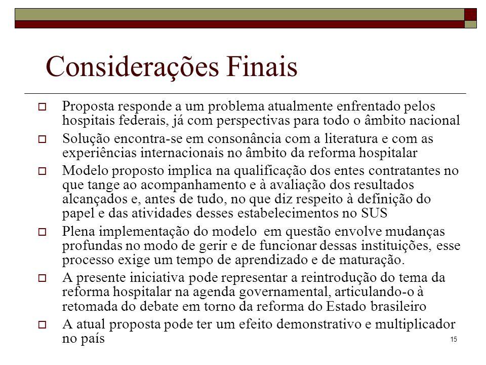 Considerações Finais Proposta responde a um problema atualmente enfrentado pelos hospitais federais, já com perspectivas para todo o âmbito nacional.