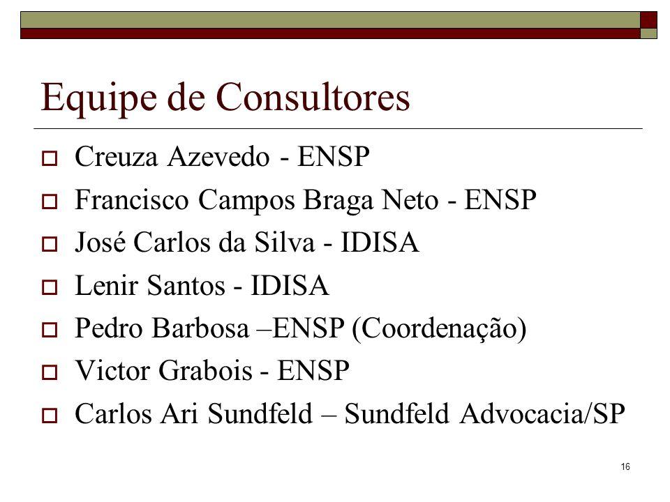 Equipe de Consultores Creuza Azevedo - ENSP