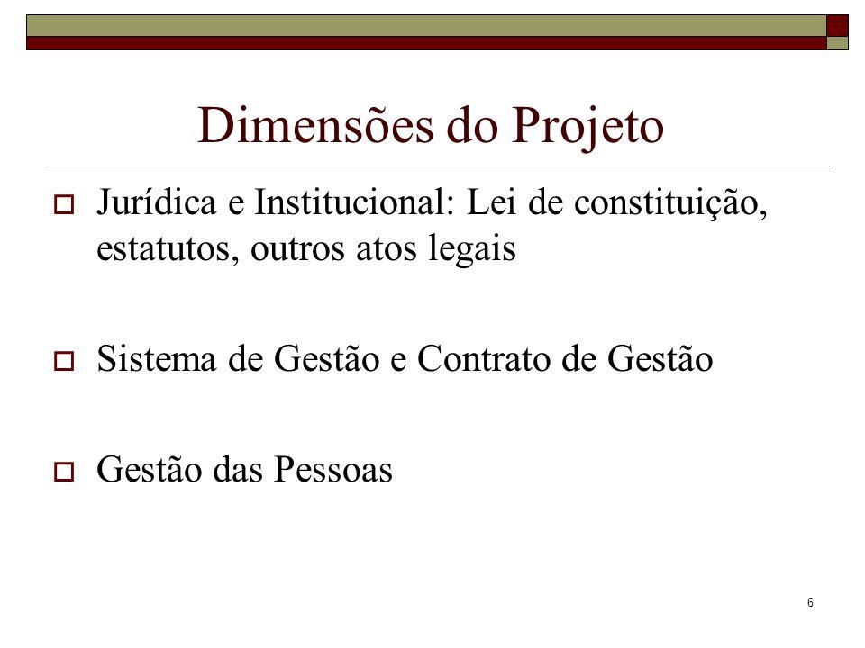 Dimensões do Projeto Jurídica e Institucional: Lei de constituição, estatutos, outros atos legais. Sistema de Gestão e Contrato de Gestão.