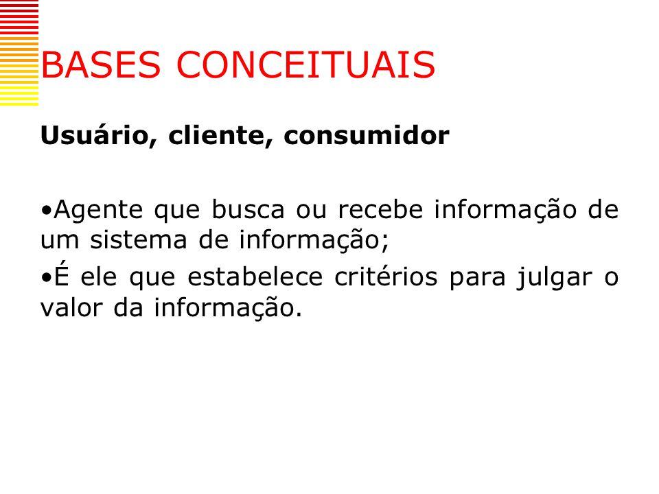 BASES CONCEITUAIS Usuário, cliente, consumidor
