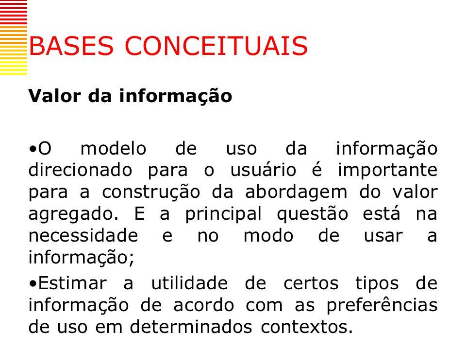 BASES CONCEITUAIS Valor da informação