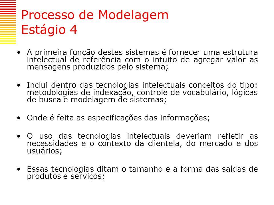 Processo de Modelagem Estágio 4