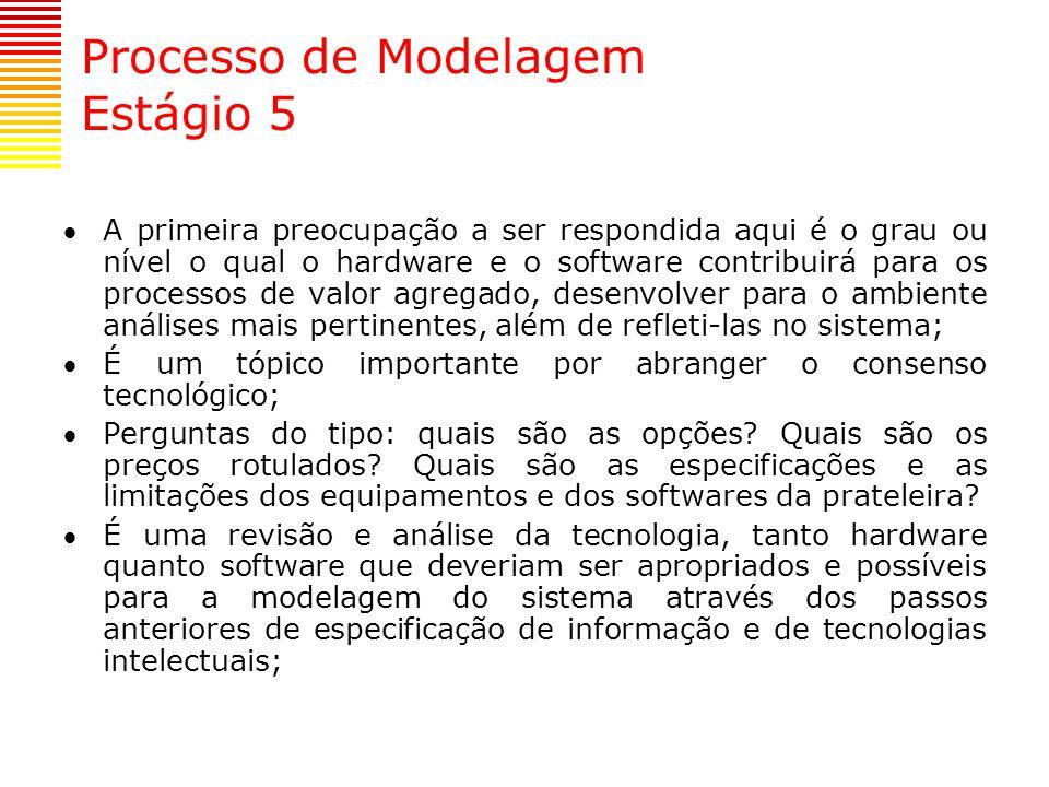Processo de Modelagem Estágio 5