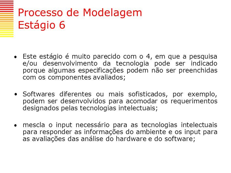 Processo de Modelagem Estágio 6