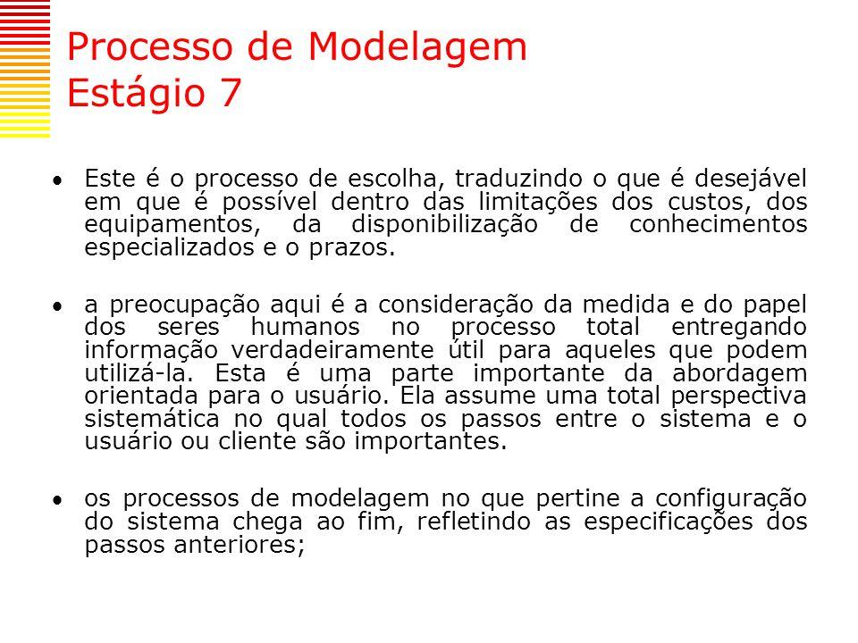 Processo de Modelagem Estágio 7