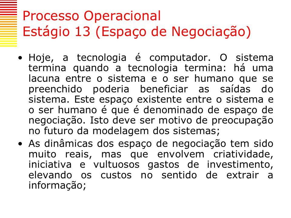 Processo Operacional Estágio 13 (Espaço de Negociação)