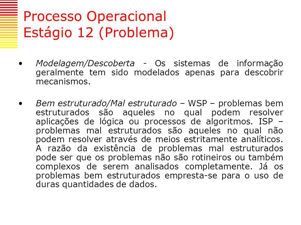 Processo Operacional Estágio 12 (Problema)