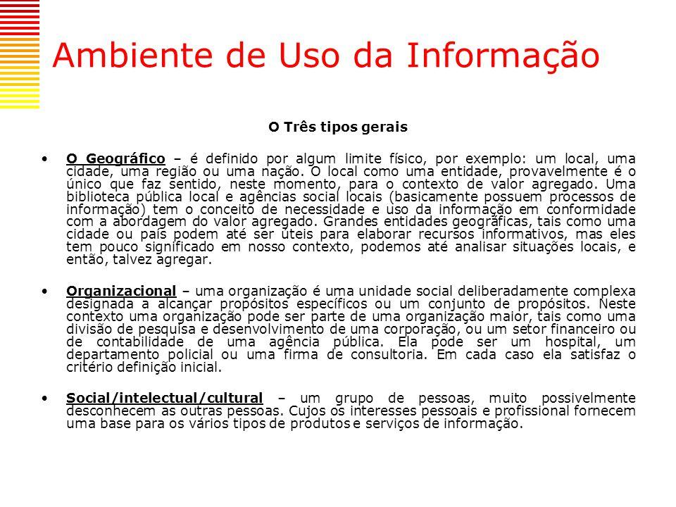 Ambiente de Uso da Informação