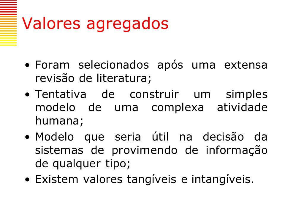 Valores agregados Foram selecionados após uma extensa revisão de literatura;
