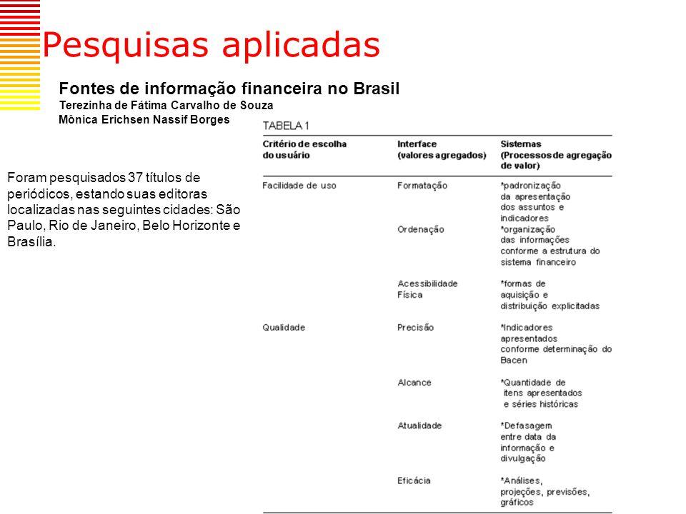 Pesquisas aplicadas Fontes de informação financeira no Brasil
