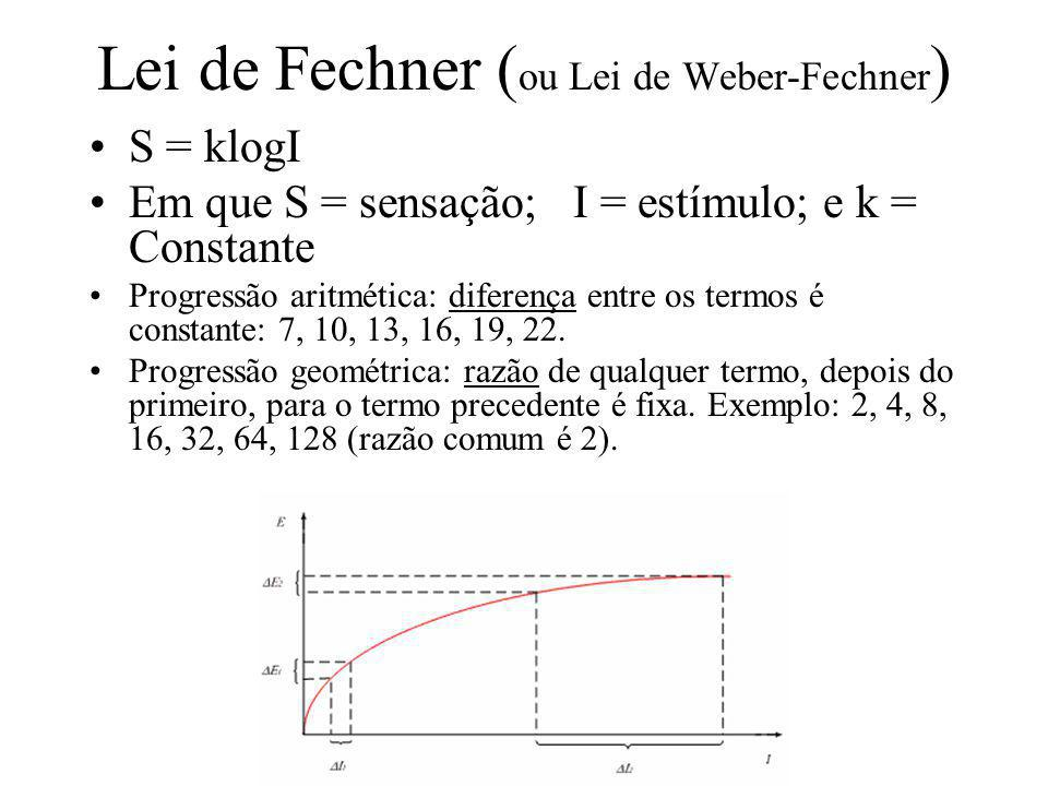 Lei de Fechner (ou Lei de Weber-Fechner)