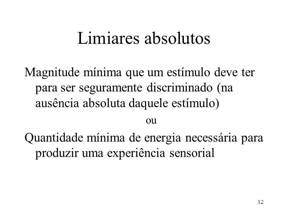 Limiares absolutos Magnitude mínima que um estímulo deve ter para ser seguramente discriminado (na ausência absoluta daquele estímulo)