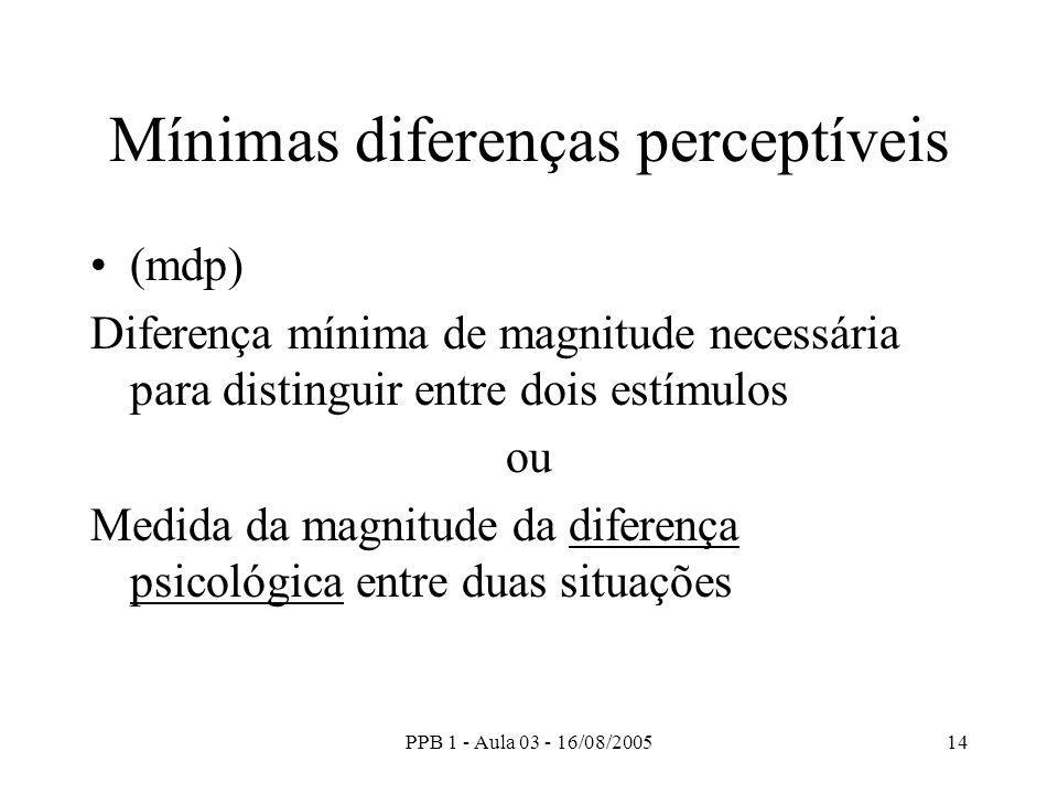 Mínimas diferenças perceptíveis