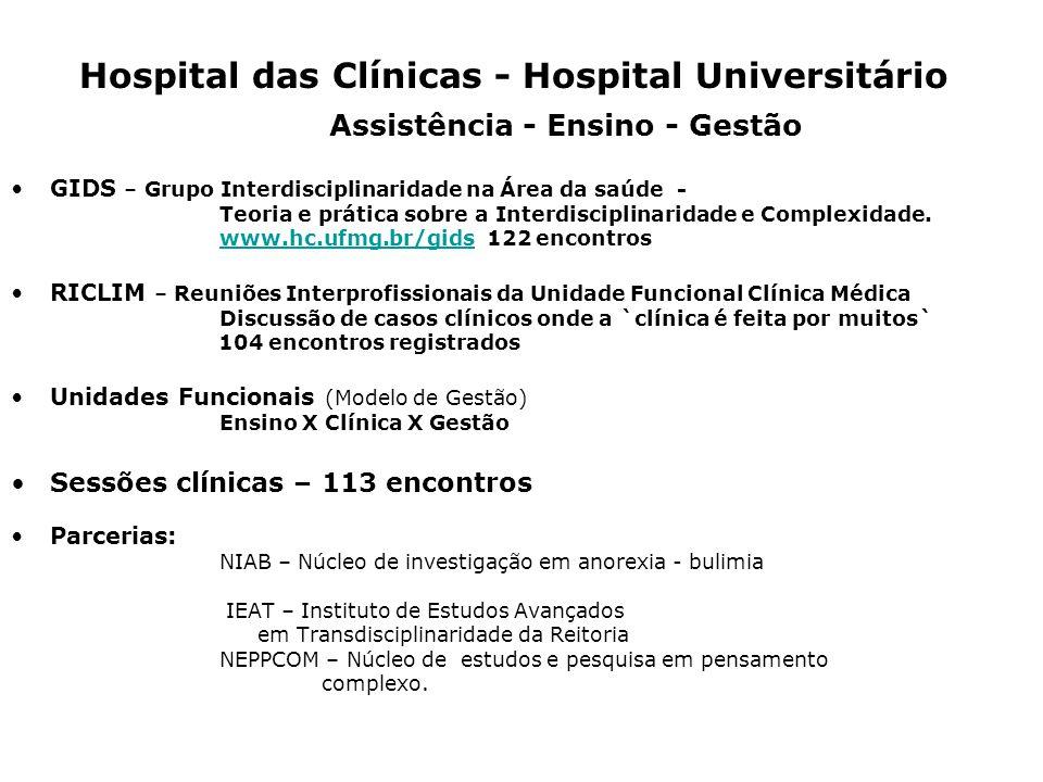 Hospital das Clínicas - Hospital Universitário