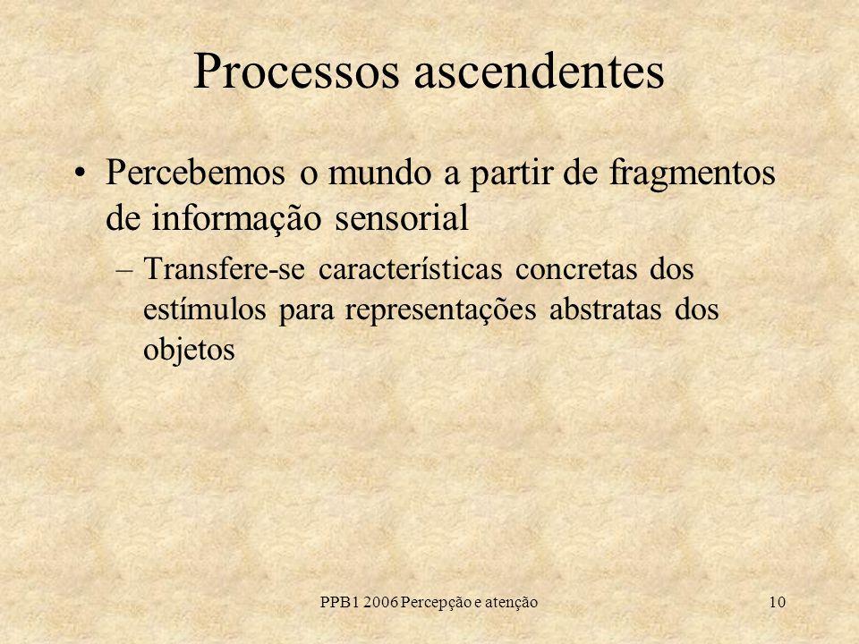 Processos ascendentes