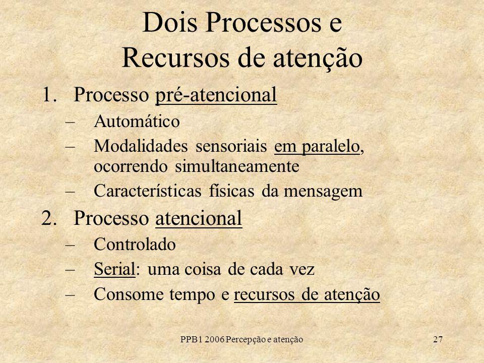 Dois Processos e Recursos de atenção