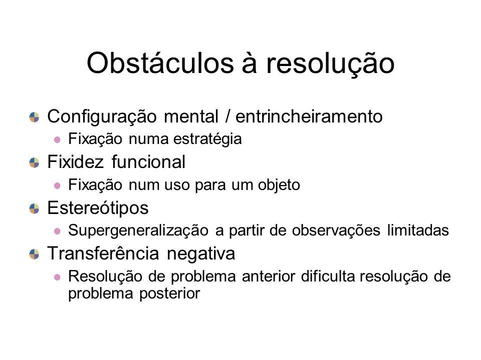 Obstáculos à resolução