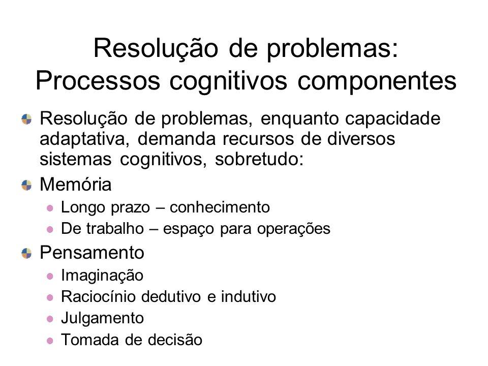 Resolução de problemas: Processos cognitivos componentes