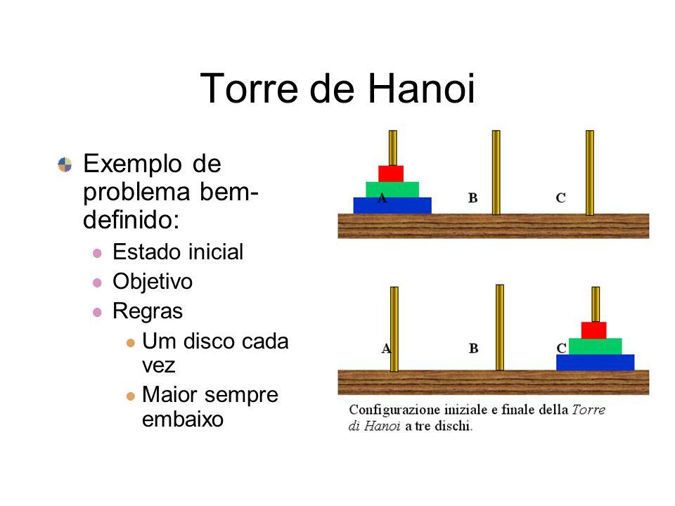 Torre de Hanoi Exemplo de problema bem-definido: Estado inicial