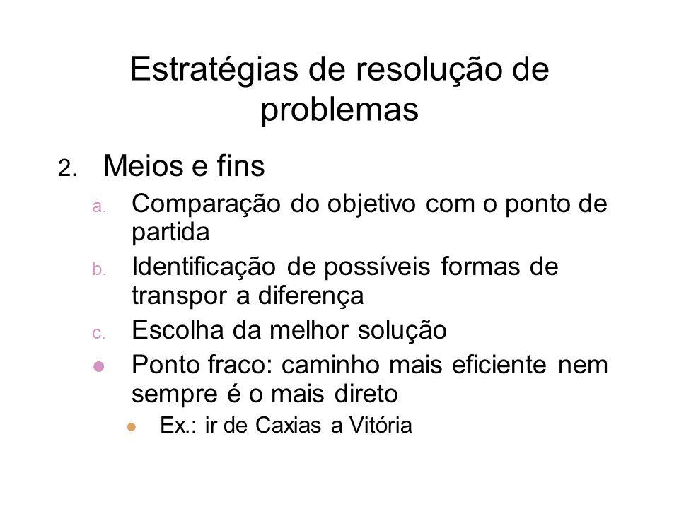 Estratégias de resolução de problemas