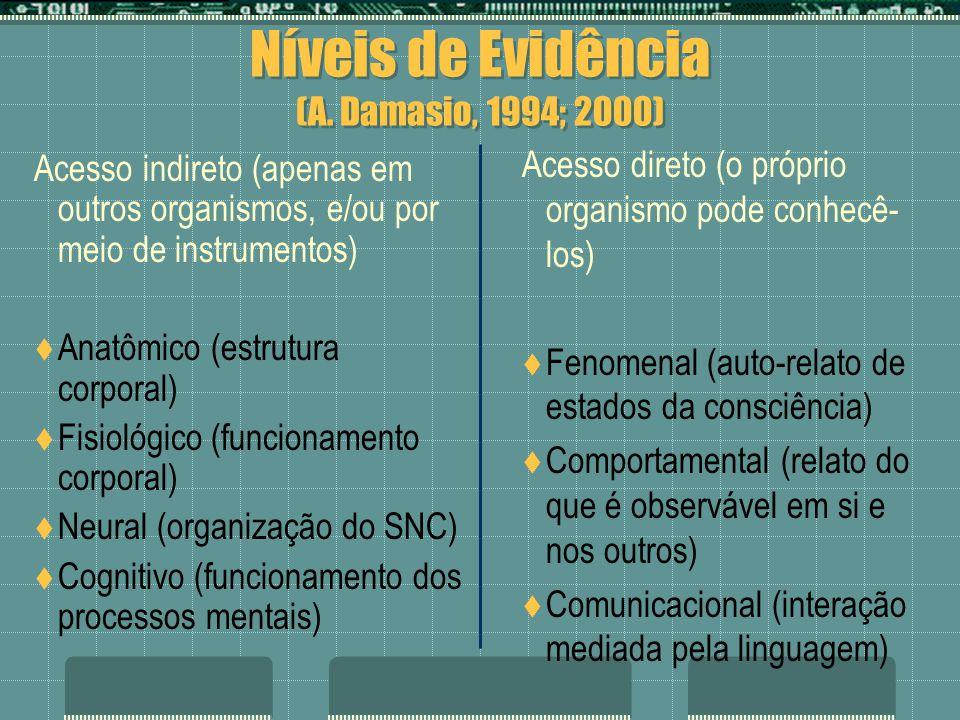 Níveis de Evidência (A. Damasio, 1994; 2000)