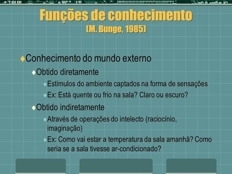 Funções de conhecimento (M. Bunge, 1985)