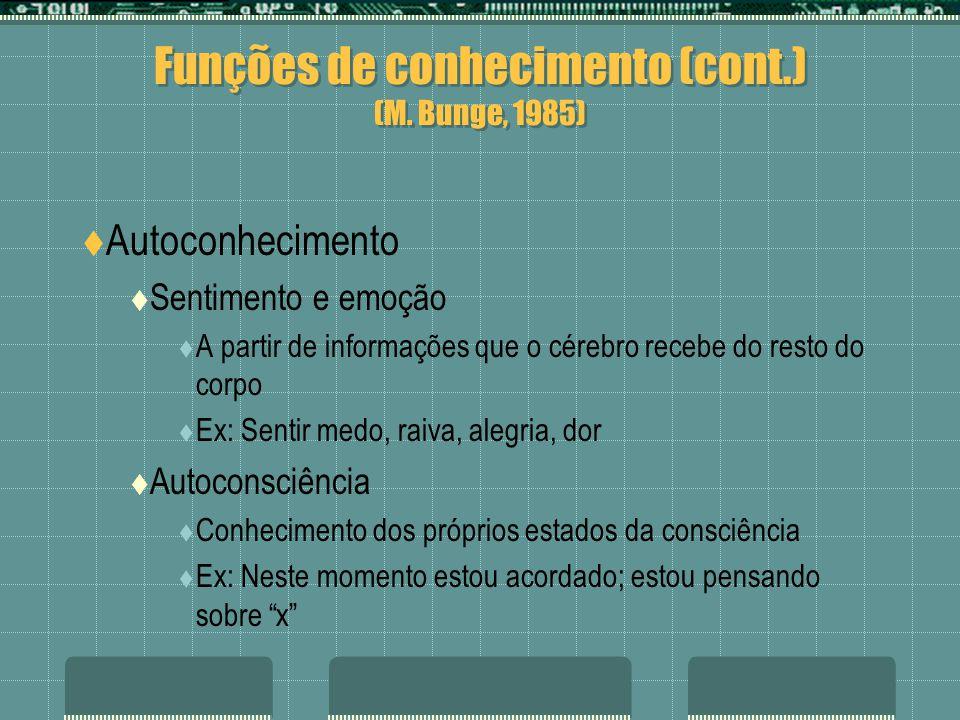 Funções de conhecimento (cont.) (M. Bunge, 1985)
