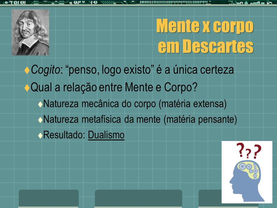 Mente x corpo em Descartes