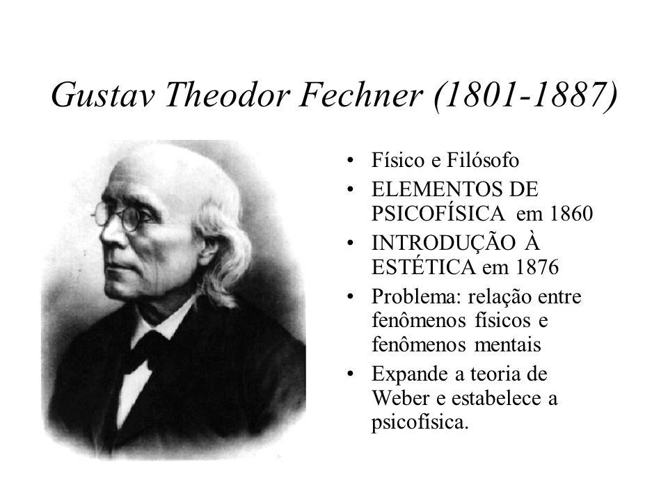 Gustav Theodor Fechner (1801-1887)