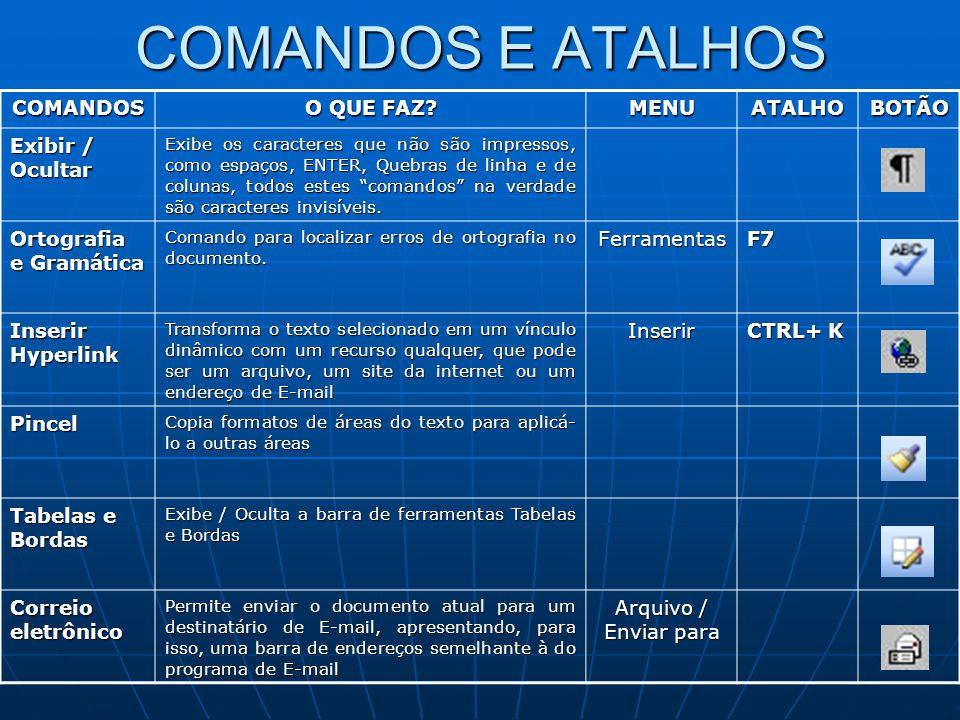 COMANDOS E ATALHOS COMANDOS O QUE FAZ MENU ATALHO BOTÃO