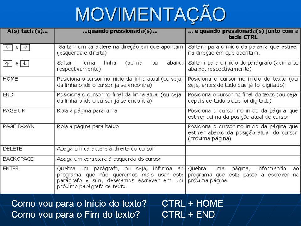 MOVIMENTAÇÃO Como vou para o Início do texto CTRL + HOME