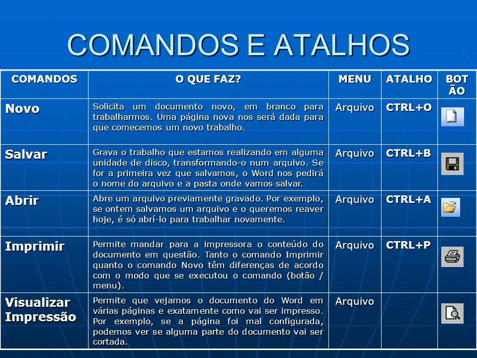 COMANDOS E ATALHOS Novo Salvar Abrir Imprimir Visualizar Impressão