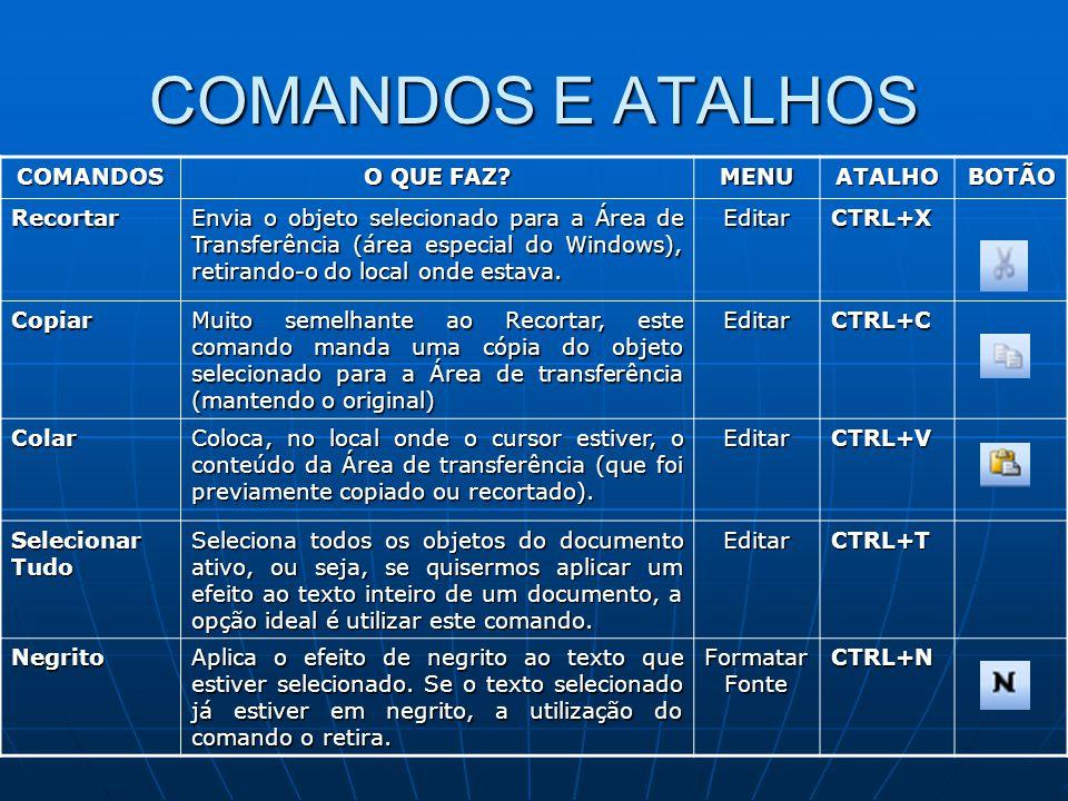 COMANDOS E ATALHOS COMANDOS O QUE FAZ MENU ATALHO BOTÃO Recortar