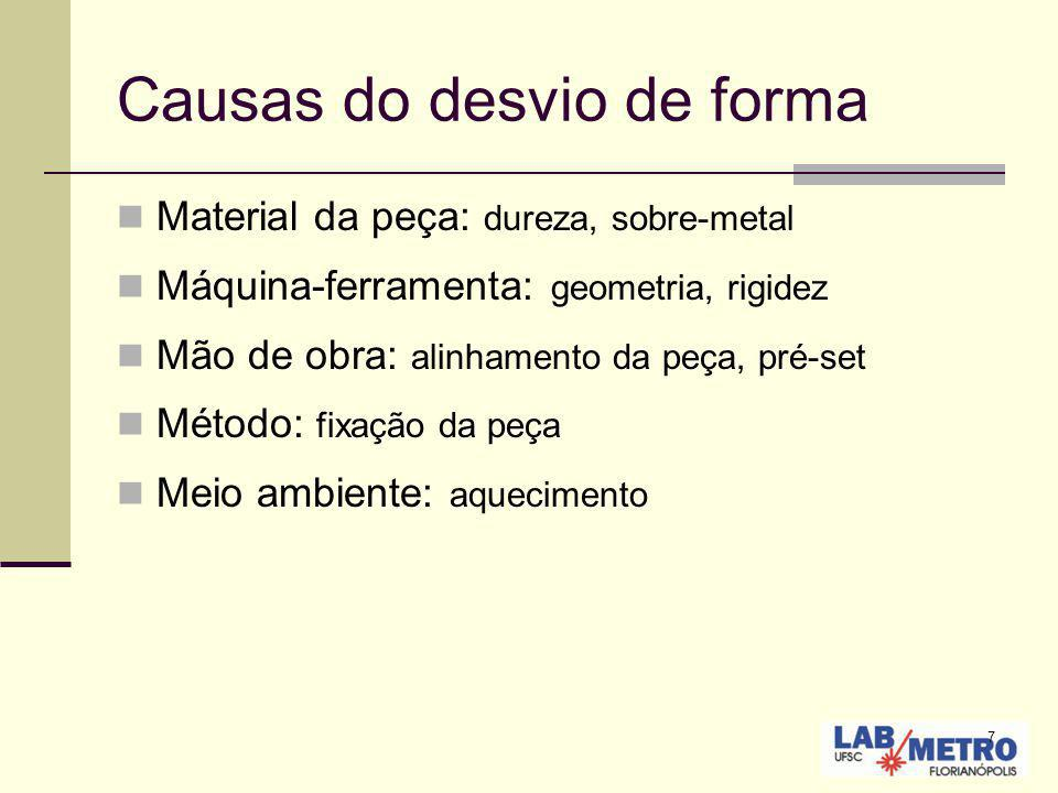 Causas do desvio de forma